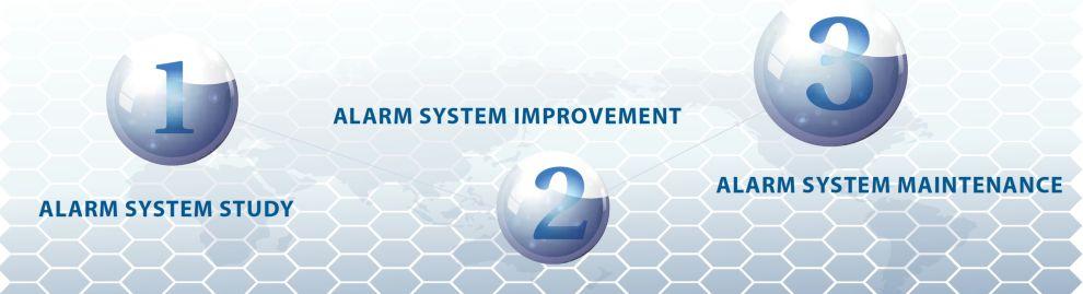 Eldor Alarm Management Approach